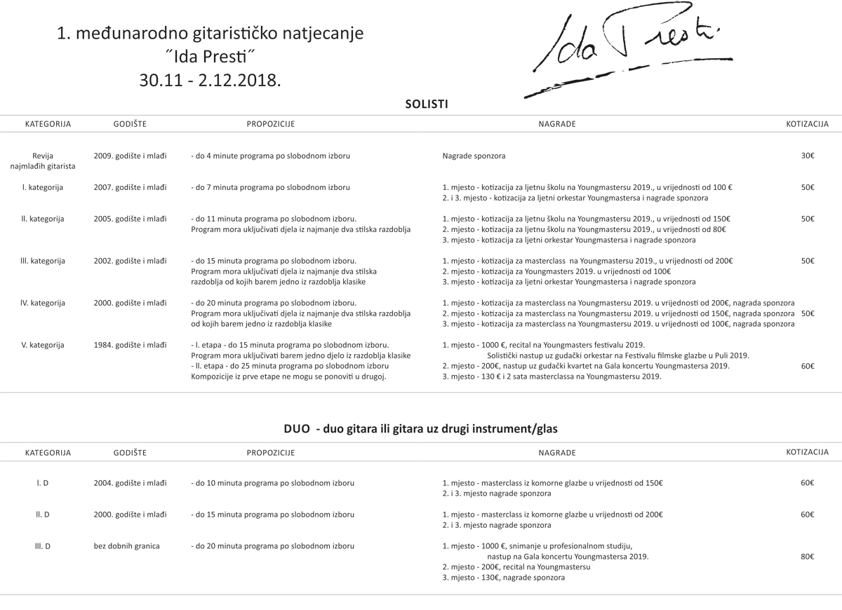 ida-presti-gitaristicko-natjecanje-propozicije-2018-10-03