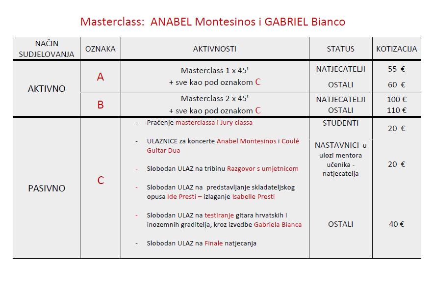 masterclass-hr-2020-800x600